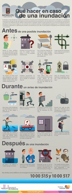 ¿Qué hacer en caso de una inundación?