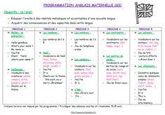 Progression maternelle (GS)