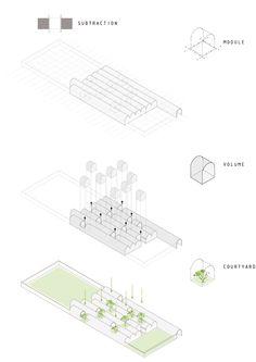 HIC*: AV62 Arquitectos | Primer Premio Concurso Museo Nacional de Afganistán, Kabul