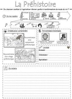 Préhistoire : trace écrite et carte mentale