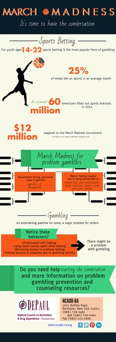 Get the facts about problem gambling during March Madness. DePaul's National Council on Alcoholism and Drug Dependence- Rochester Area encourages sharing this infographic using the hashtags  and  Table Roulette, Back In The Game, Online Gambling, Online Poker, Recipe From Scratch, Best Casino, March Madness, Fudge Recipes, Earn Money Online