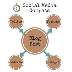 Social Media Content Calendar - Heather Lutze Marketing Speaker