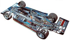 Here's the latest great cutaway by Tony Matthews, the Penske Cosworth Indy car of F1 Lotus, Mario Andretti, Technical Illustration, Race Engines, Nascar Sprint Cup, Karting, Drag Racing, Auto Racing, Indy Cars