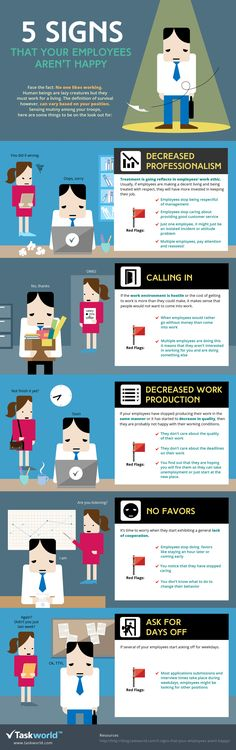 Infographic: Five Signs Of Unhappy Employees #recruitment #careers