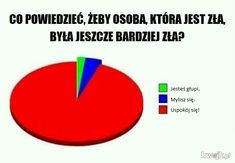 Wtf Funny, Funny Memes, Jokes, Polish Memes, Weekend Humor, Good Mood, Haha, Facts, Husky Jokes