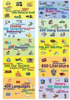 dewey decimal system printable bookmarks - Google Search