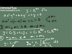 Ecuación de Cauchy – Euler (teoría método de solución)