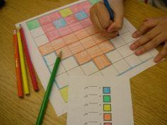 third grade measurement idea