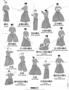 Samurai Poses, Ronin Samurai, Samurai Armor, Martial Arts Quotes, Kung Fu Martial Arts, Self Defense Martial Arts, Martial Arts Training, Kendo, Libros Star Wars