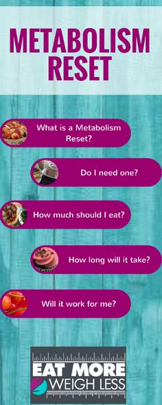 If you are eating less and less, working out more and more, and stuck on a plateau, chances are you could benefit from a Metabolism Reset to get your metabolism back up and running where it should be. #metabolsimreset #metabolicreset #EM2WL #eatmoretoweighless #eatmore2weighless