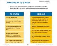 Hidden Rules and The Situation from Social Thinking and Me Thinksheets. This award winning curriculum introduces and teaches Social Thinking Vocabulary and concepts to individuals ages Speech Language Therapy, Speech Therapy Activities, Speech And Language, Social Skills For Kids, Teaching Social Skills, Social Thinking, Thinking Skills, Play Therapy Techniques, Social Stories