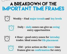 Free Currency Tips|Stock and Nifty Options Tips| Commodity Tips |Intraday Tips|Rupeedesk Shares: A Breakdown of the Important Time Frames