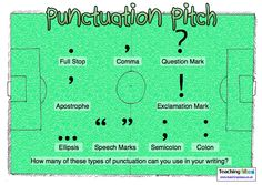 Punctuation day blog post