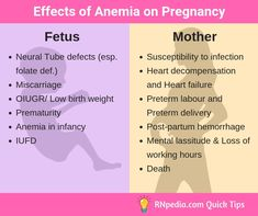 Effects of Anemia on Pregnancy - Nurses Tips Visit here for the complete lecture. Newborn Nursing, Child Nursing, Ob Nursing, Nursing Career, Nursing Tips, Nursing Programs, Postpartum Nursing, Neonatal Nursing, Pharmacology Nursing