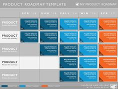 six phase development planning timeline roadmapping powerpoint