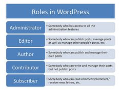 Blogging- Roles in WordPress (Langwitches flickr photostream)
