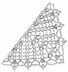 Exceptional Stitches Make a Crochet Hat Ideas. Extraordinary Stitches Make a Crochet Hat Ideas. Crochet Motifs, Crochet Diagram, Crochet Stitches Patterns, Crochet Chart, Crochet Squares, Crochet Lace, Poncho Au Crochet, Crochet Shawls And Wraps, Lace Shawls
