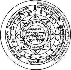 20 Пять для тела, речи, ума, качеств и активности Tibetan Mandala, Occult, Image