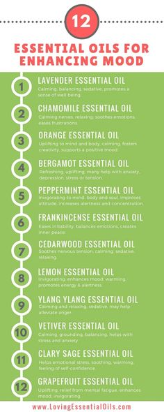 Here is a list of top 12 essential oils for enhancing mood and some of the benefits you can enjoy. #EssentialOils #aromatherapy