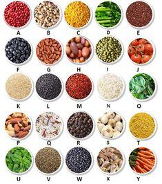 Fresh Ingredients Kitchen Drawer Pulls - Herbs | Spices | Vegetables, Apartment Storage Decor, Foodi