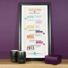 Personalised 'Story Of Us' Timeline Print. #mygiftdna #gift #personalised #timeline