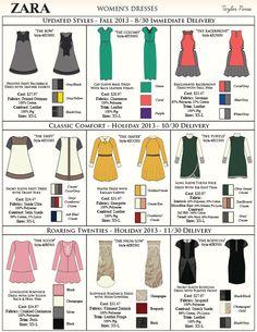 P R I M O E Z A: line sheet | Wholesale, Retail & Biz 101 ...