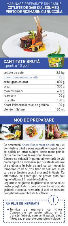 Marinare preparate din carne (II) - RETETE Pesto, Beef, Food, Meat, Essen, Meals, Yemek, Eten, Steak