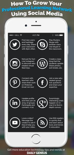learning network social media