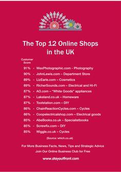 Top 12 online shops in the UK