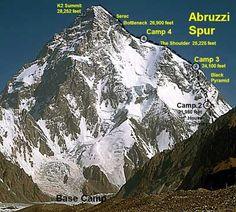 How to Climb the Abruzzi Spur on K2: Climbing K2 -- The Abruzzi Spur Route Description