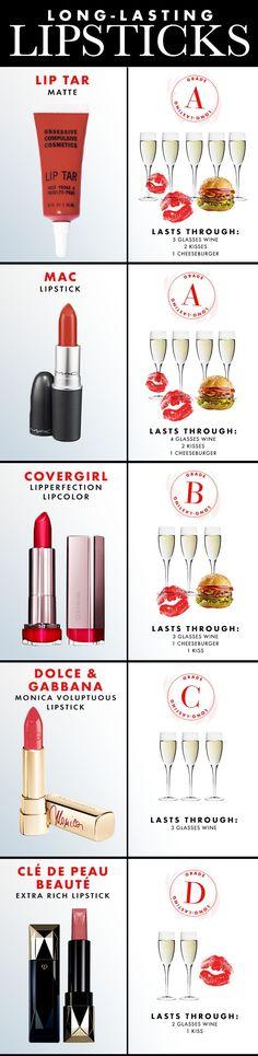 best lipsticks