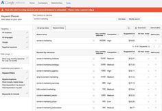Want to get up to 800 content ideas, complete with estimated search volume and competition? Try Google AdWords Keyword Planner. You can start by entering your main keyword phrase and looking at the keyword ideas tab.