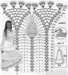 Crochet Dress Patterns - Beautiful Crochet Patterns and Knitting Patterns Beau Crochet, Crochet Mignon, Crochet Baby Dress Pattern, Crochet Lace, Crochet Gratis, Crochet World, Crochet Motifs, Crochet Stitches Patterns, Knitting Patterns