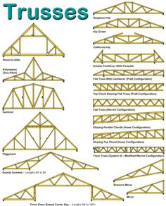 1000 images about roof truss on pinterest roof for Open web truss