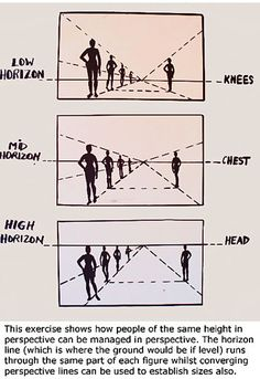 3 Figures sizing in perspective- a great site for a lot of perspective concepts!!!!!