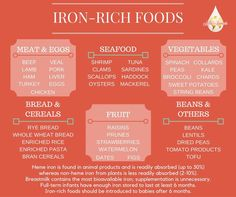 46 Ideas for baby food recipes iron rich Foods With Iron, Iron Rich Foods, Weaning Foods, Rye Bread, Baby Led Weaning, Clams, Health And Nutrition, Baby Food Recipes, Kids Meals