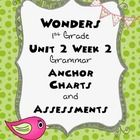 This packet was created to align with Wonders 1st Grade Unit 2 week 2 grammar skills: Singular and Plural Nouns & Apostrophe with Contractions ...