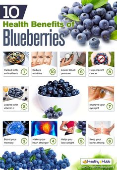 10 Health Benefits of Blueberries.   http://www.bacrac.co.uk