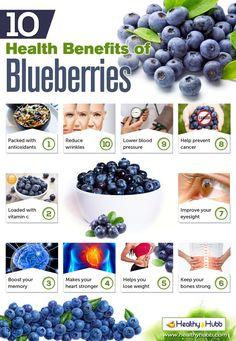 10 Health Benefits of Blueberries. http://www.bacrac.co.uk