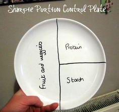 Eat. Enjoy. Live.: Weekend Make - Portion Control Plate