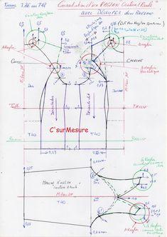 gradation femme T36 à T48, ici patron de départ T40. valeurs de gradation  de base Csm Attention, Gradation complexe à réaliser, de par les découpes (à pince sur le devant) et le Raglan( du vêtement à placer correctement, et le raglan coutre épaule de...