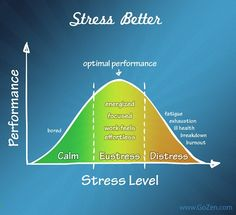 Teaching kids to stress better