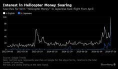Bernanke Floated Japan Perpetual Debt Idea to Abe Aide Honda - Bloomberg