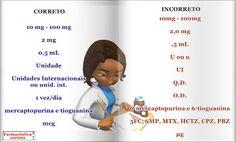 Farmacêutica Curiosa: Como escrever os Medicamentos corretamente