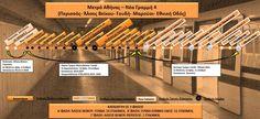 Έρχονται τα πρώτα νέα από το διαγωνισμό για τη Γραμμή 4 του Μετρό της Αθήνας