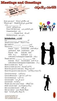 Meetings And Greetings اللقاءات والتحي ات Reference Sheet English Reference Learn English Reference