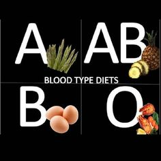 Do you think knowing your blood type is only important in the event of a transfusion? Think again! Research indicates that your blood type is a key genetic factor that influences many areas of health and well-being. Throughout your life, you've probably observed that some people... #bloodtype #diet