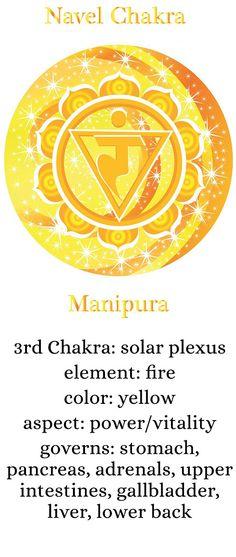 °Navel Chakra Description