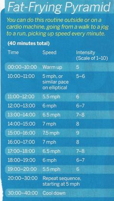 treadmill workout: Again, working up to this.