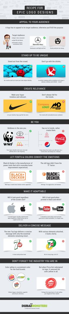 The Recipe For Creating Epic Logo Designs